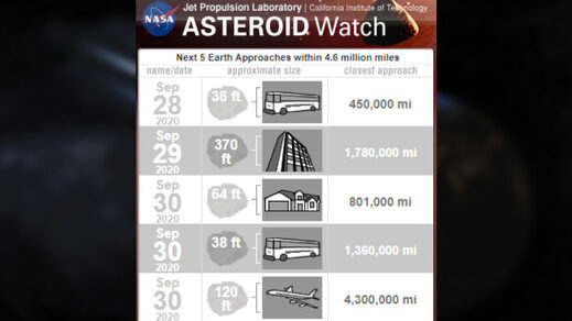 September 2020 asteroid watch