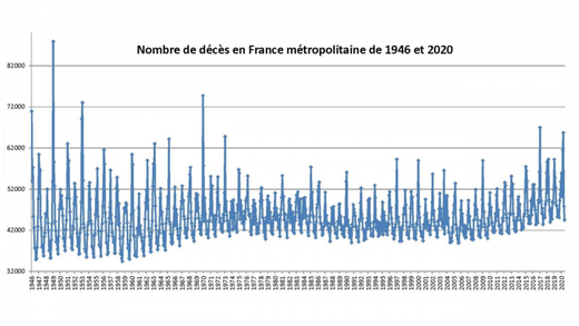 all-cause mortality france