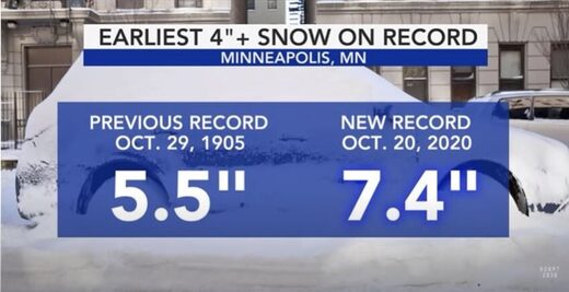 Record snow US