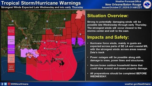 Hurricane Warning