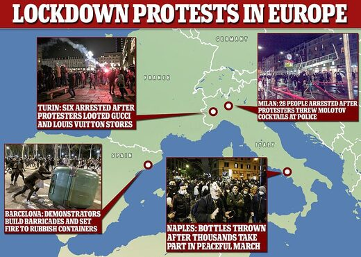 lockdown protests europe october 2020