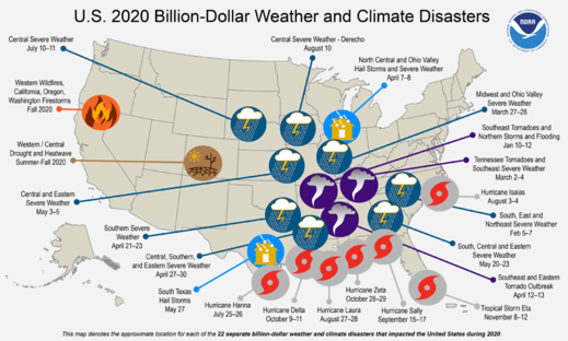 Figure 3. U.S. weather disasters costing at least $1 billion in 2020