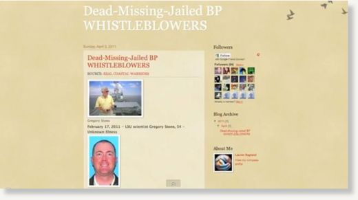 BP Whistleblowers