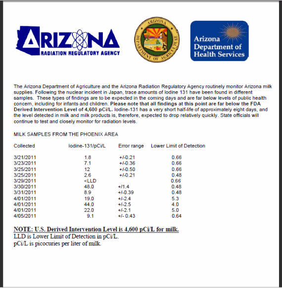 Epa Radiation Limit In Drinking Water Samples