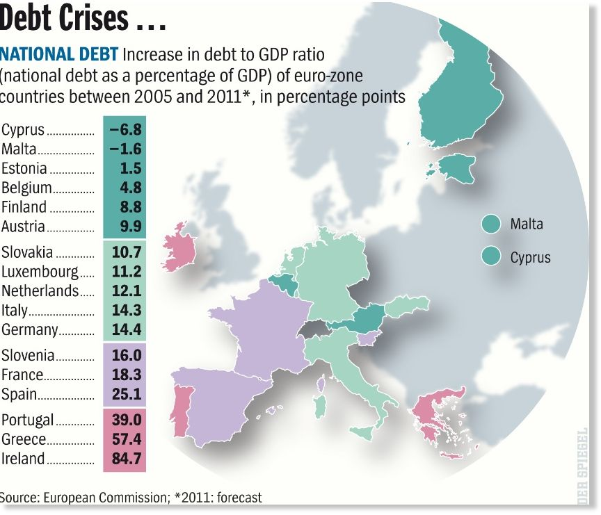 the events in the european debt crisis Just like that, it's 2011 all over again on wall street that was the year the european debt crisis held us markets hostage, sparking recession-like volatility and dragging the s&p 500 down to its second-worst annual returns in the past decade.