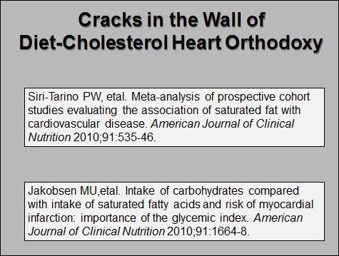 Reduction in saturated fat intake for cardiovascular disease