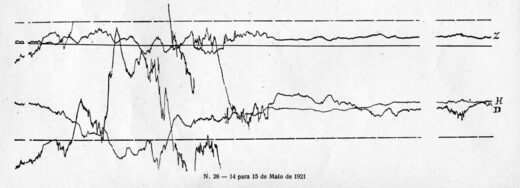 A mixed-up fragment of a 1921 magnetogram chart recording from Vassouras, Brazil