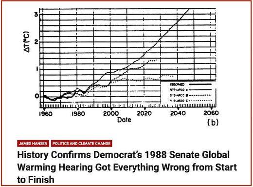 1988 chart