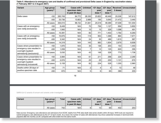 BOMBSHELL UK data destroys entire premise for vaccine push Https_bucketeer_e05bbc84_baa3_