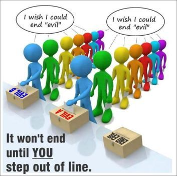 Voting, Cognitive Dissonance and Fear of the Unknown ...