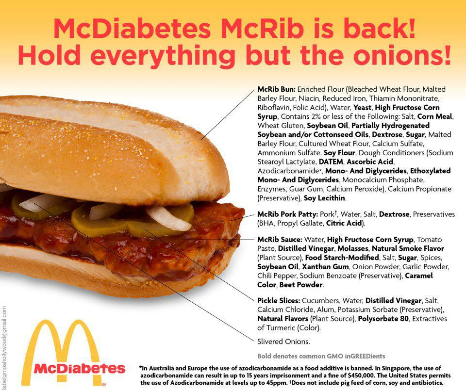 Yum! McDonald's McRib sandwich a franken creation of GMOs, toxic ingredients, banned ingredients