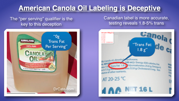 Canola oil: The blob that ate butter, olive oil, coconut oil and peanut oil threatens American cuisine
