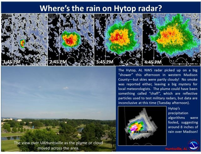 Unexplained mystery blob on weather radars over military's