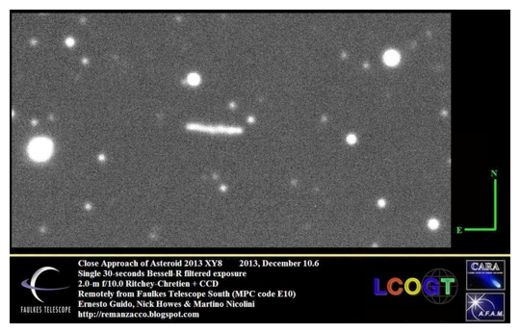 Asteroid 2013 XY8