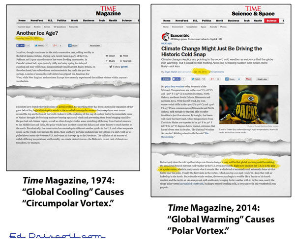 global warming the chilling effect on