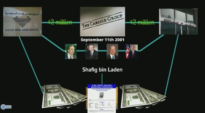War is a racket: How the Bushes and Bin Ladens made billions$ for the Carlyle Group in the War on Terror, then bought the NSA