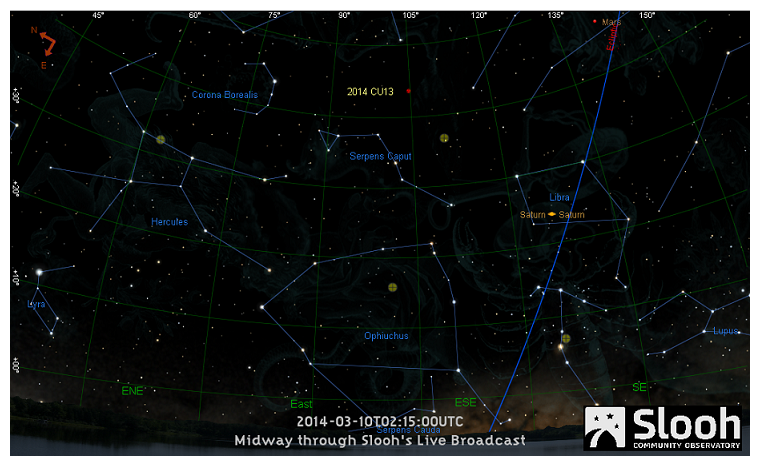 Massive new asteroid 2014 CU13 to pass Earth tonight ...
