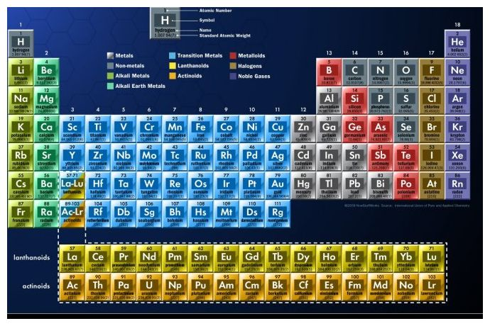 New Super Heavy Element 117 Confirmed Science Technology