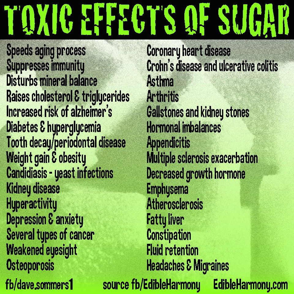 is sugar poison Experts believe that excess sugar consumption is a major cause of obesity and  many chronic diseases here are 11 negative health effects of.